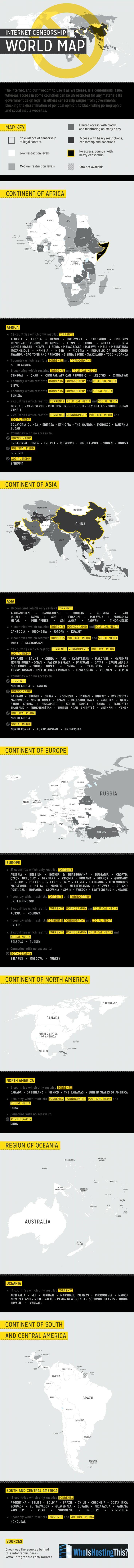 Internet Censorship World Map