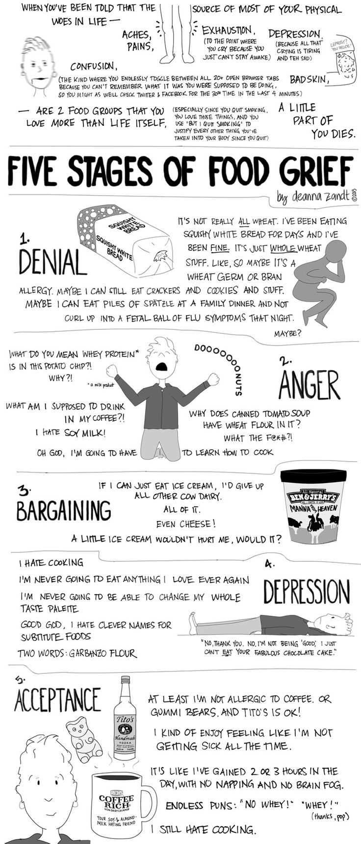 """Five Stages of Food Grief - haha this almost made me cry because this all happened to me pretty much to a T!!! Haha """"It's like I've gained 2-3 hours in a day, with no napping and no brain fog!"""" Lmfao for real but more like I've gained 6-7 more hrs ... You've got no idea lol yay!"""