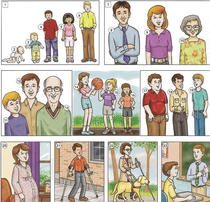 Peoples appearance and physical description vocabulary