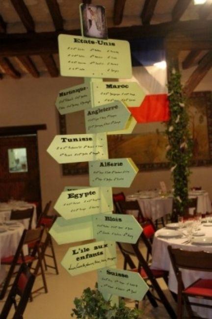 Plan de table original - signs