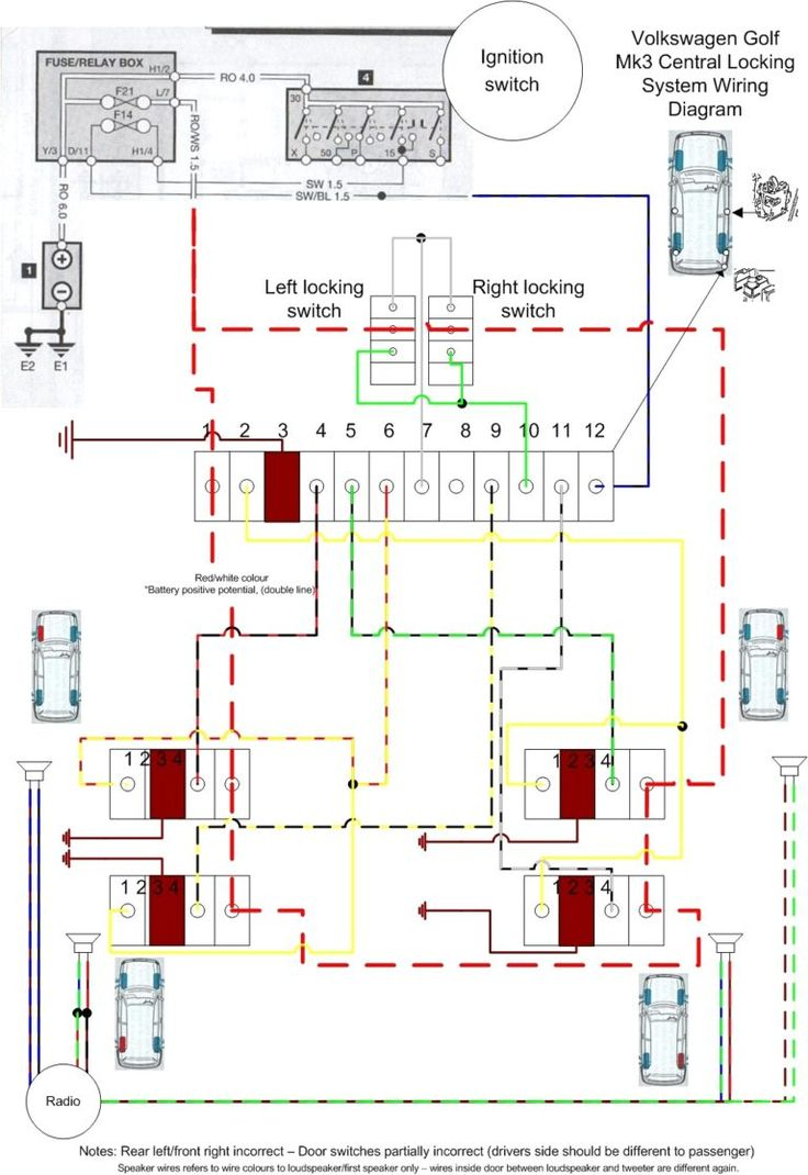 Skoda Octavia Wiring Diagram Fitfathers Me At In Discrd
