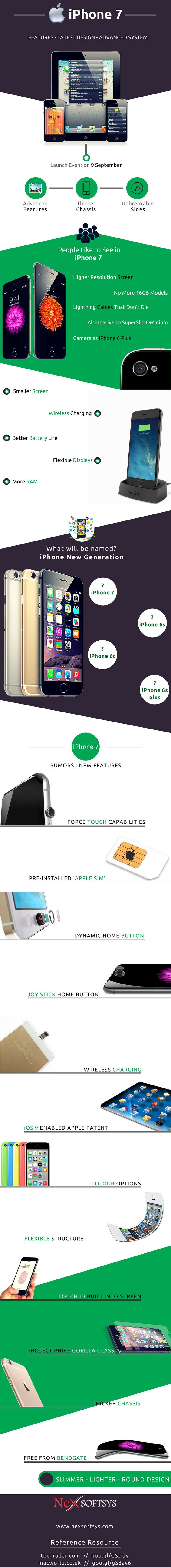 #Apple Planning to Launch #iPhone7 With Trailblazing Features and Thinnest Skin  Apple is planning to release iPhone 7 soon with trailblazing features and certain improvements. It will be thinnest smart apple phone available so far.