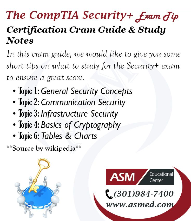 CompTIA Security+ SY0-501 Review Guide: Exam SY0-501