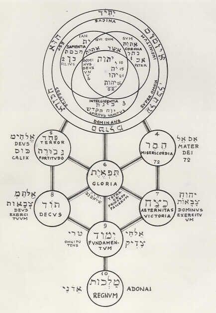Ain Soph-Cosmic Architecture I...