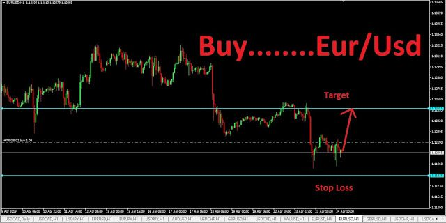 Alert Signal For Daily Signal Trader Pair Name Usdjpy Date 30 0