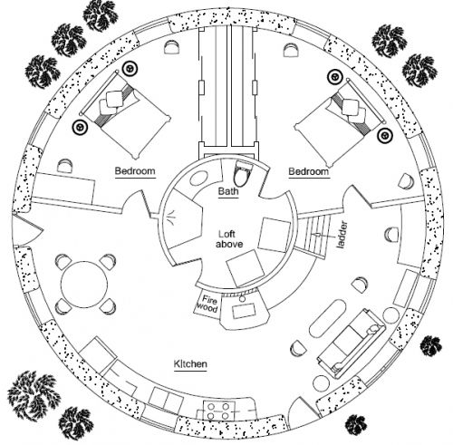 1.5 Story Roundhouse Plan... could add additional roundhouses to expand for larger family... strongest design for earthbags (quick   economical to put up)
