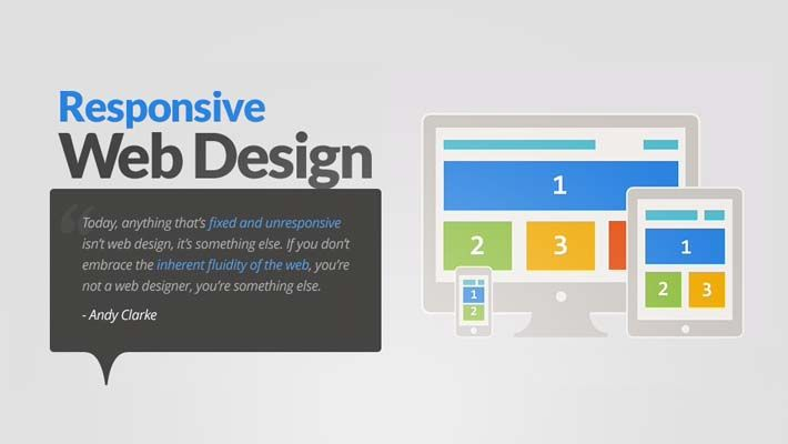 Responsive Web Design Trends 2015: Know Your Better Screen Resolution