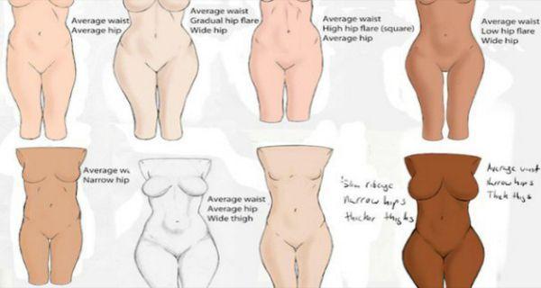 Attenzione a quei segni sul tuo corpo: hanno tutti un significato specifico