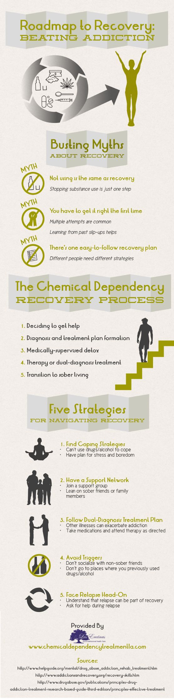 Deciding to get help is the first step of the chemical dependency recovery process. Discover the other steps to take when battling addiction by viewing this infographic from a substance abuse treatment center in Pasadena.