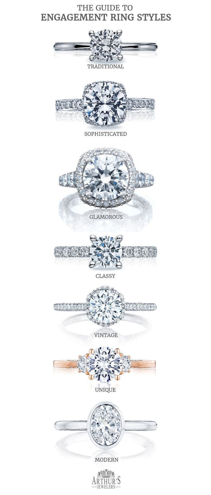 Modern Wedding Ring Styles