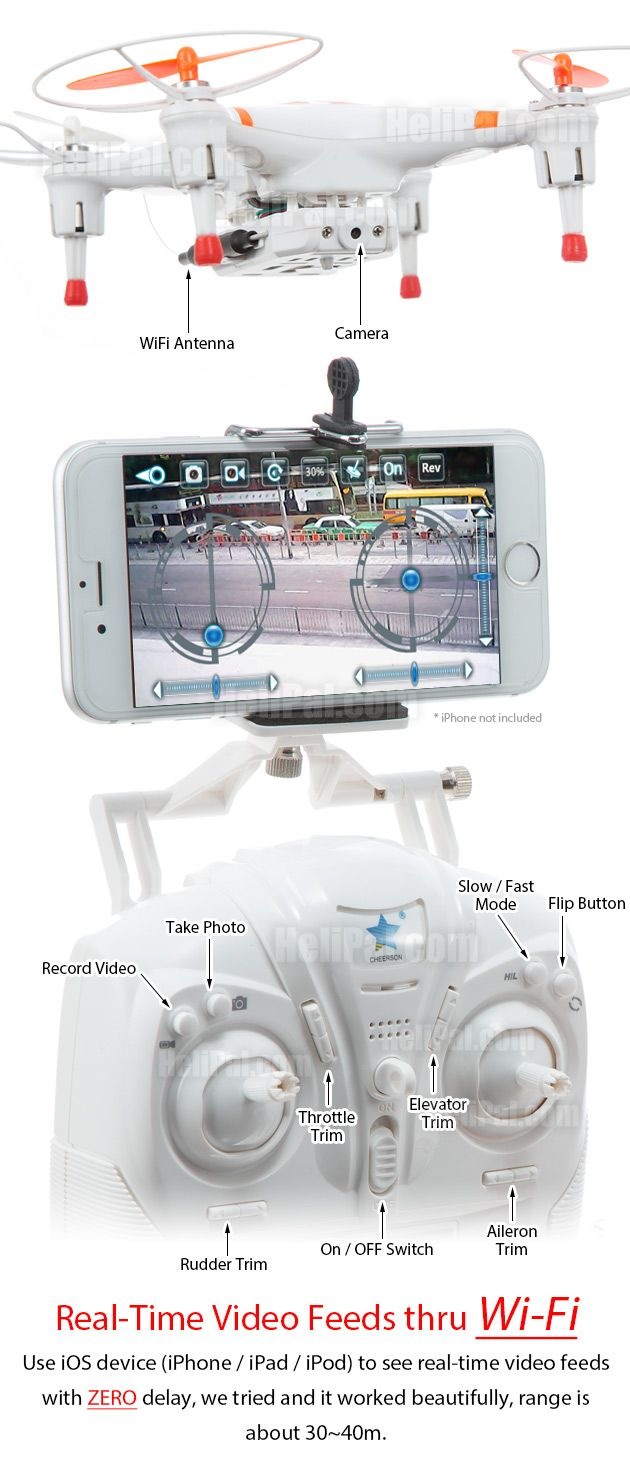 Cheerson CX-30W Wi-Fi FPV Drone  Come check out the FPV Drones at http:www.rcfunfactor.com