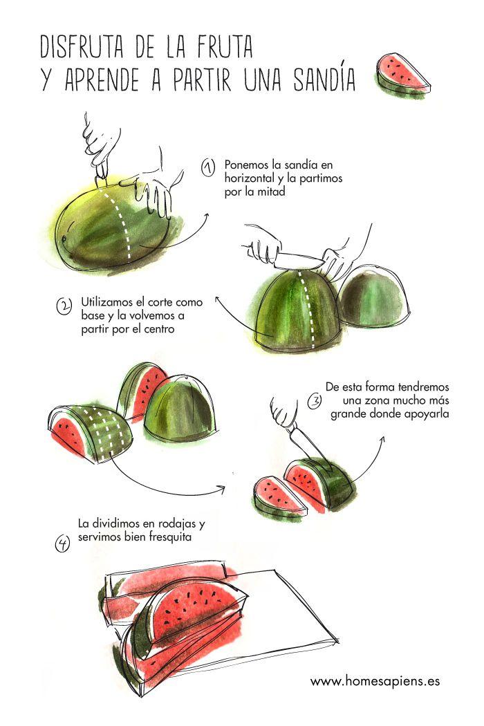 Cómo cortar una sandía sin dejarte los dedos http://homesapiens.es/2014/07/como-cortar-una-sandia-sin-dejarte-los-dedos/