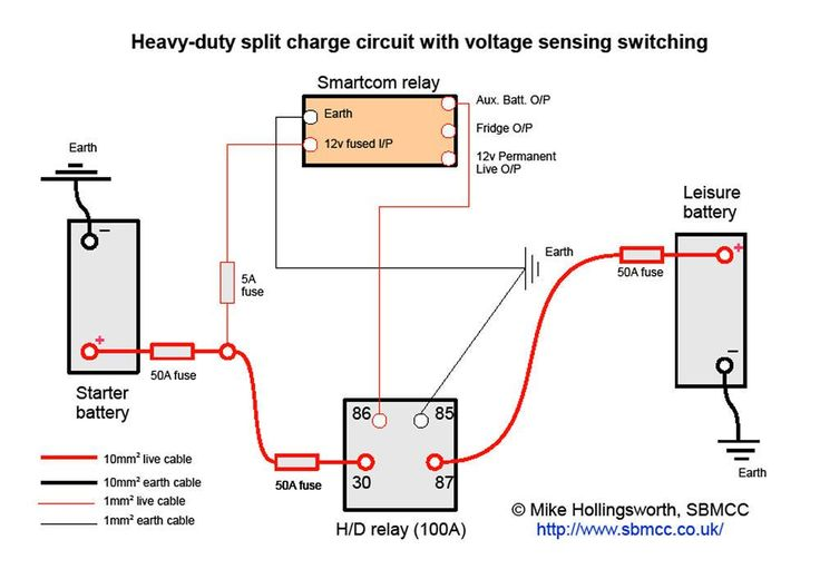 wiring diagram 1 t5 interior vw t5 forum vw t5. Black Bedroom Furniture Sets. Home Design Ideas