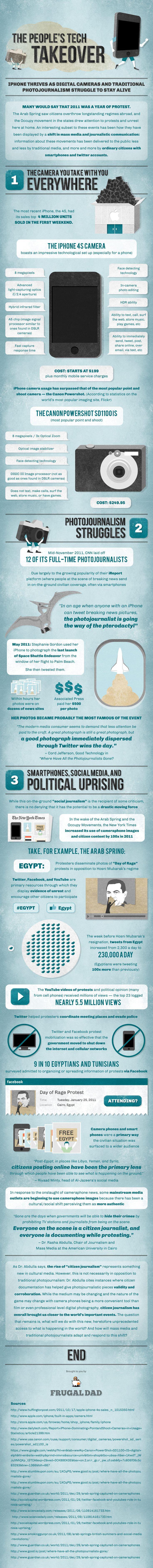 Citizen Journalism through Technology