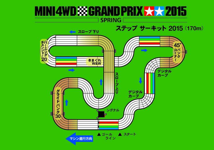 ミニ四駆グランプリ2015 SPRING開催スケジュール