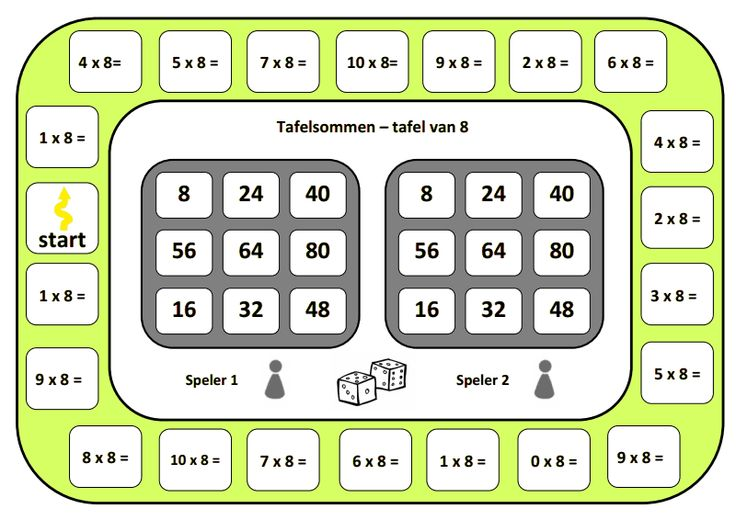 Domein: basisvaardigheden, onderdeel: vermenigvuldigen, doel: de tafel van 8