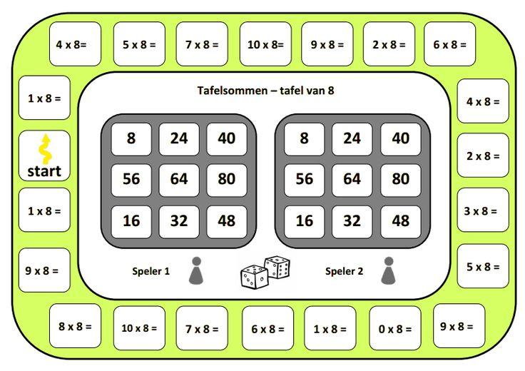 tafelbingo: 2 spelers. De spelers beginnen bij start en gooien met de dobbelsteen. Ze lossen de maaltafel op en als de uitkomst op hun bingokaart staat, mogen ze dat getal afvinken. Wie als eerste al zijn getallen kan afvinken, wint het spel. Dit spel kan je spelen vanaf het 2de leerjaar. Je kan zelf het spel maken naargelang welke tafels de kinderen al kennen.