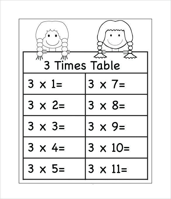 28 Multiplication Table Worksheet Pdf Times Table Worksheets Leonestarexpress Times Tables Worksheets Times Table Worksheets Times Tables 2 times table worksheet