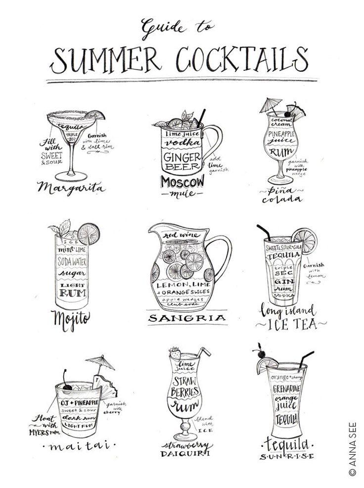Des boissons tropicales Summer Cocktails Guide par annasee sur Etsy