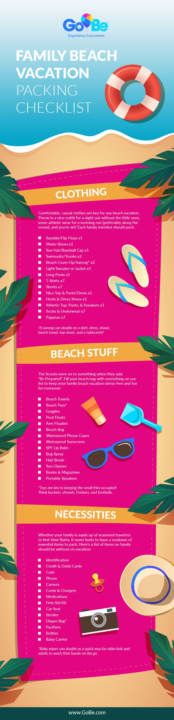 Family beach vacation packing checklist.
