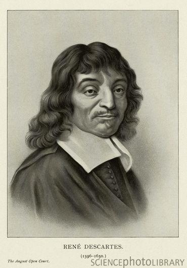 Descartes' Epistemology