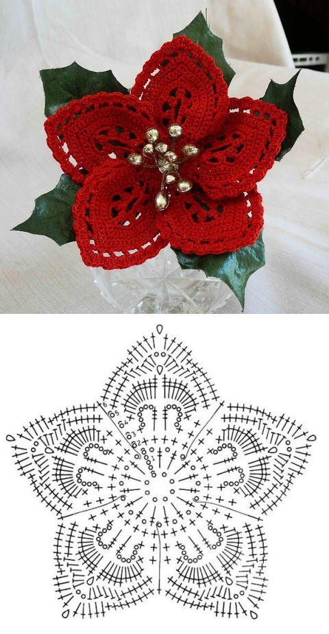 Как вязать цветы крючком. Вязаная крючком пуансеттия схема | Домоводство для всей семьи