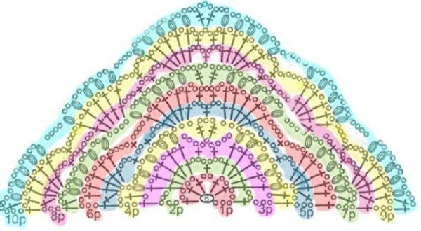 Free Crochet Shawl Pattern (2)