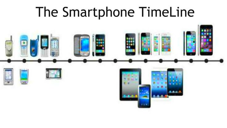 introduction of the smartphone The evolution of smartphones [infographic] richard darell 4 7 years ago it's hard to picture a world without smartphones these days i mean, we've had them for so .