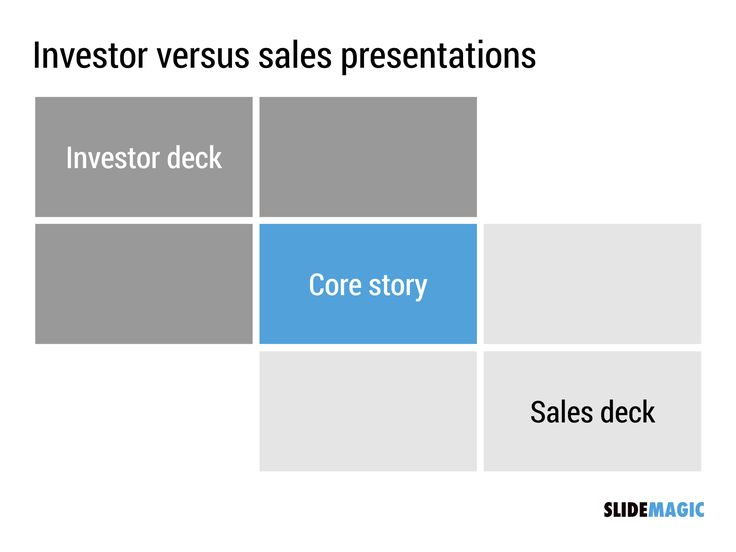 Best  Sales Presentation Ideas On   Powerpoint Tips