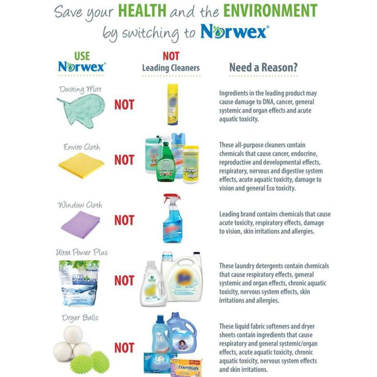 Norwex Cleaning Products: 60 Best Norwex Health Images On Pinterest