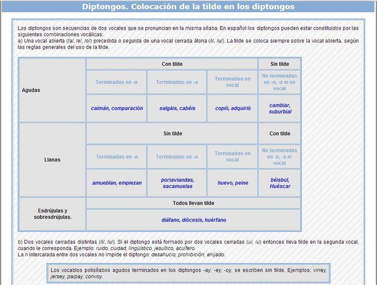 COLOCACIÓN DE LA TILDE EN LOS DIPTONGOS1