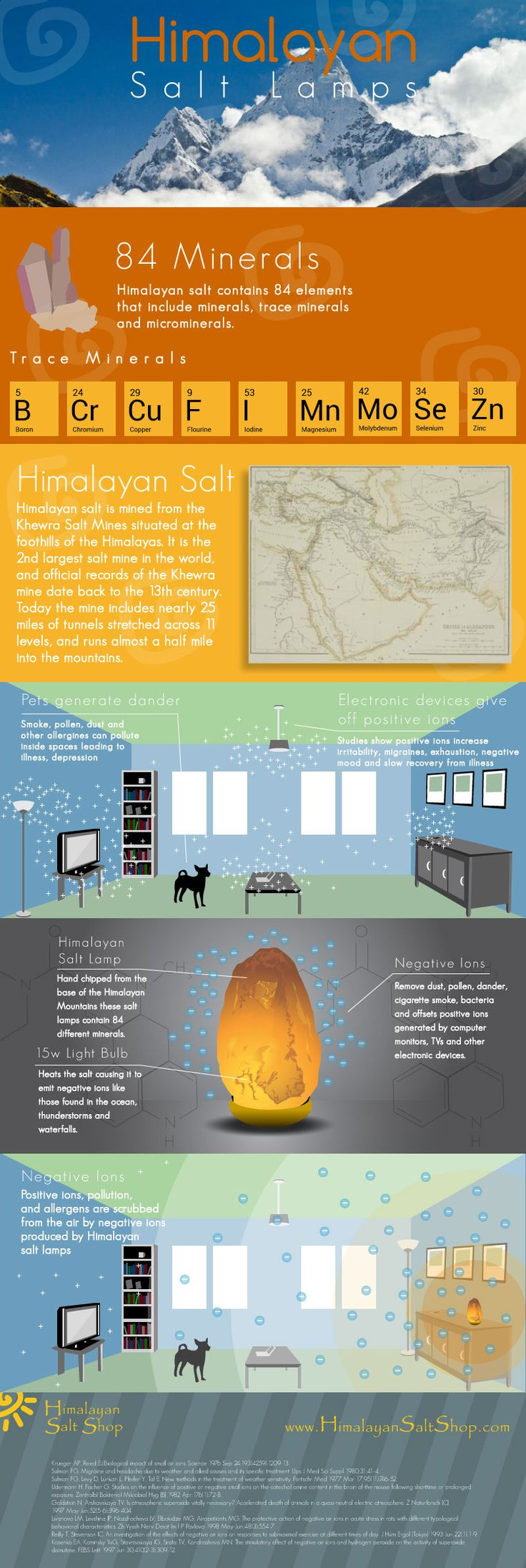How Himalayan salt lamps work infographic