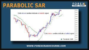 Forex | How To Trade Parabolic SAR | Forex Trading Training Strategies | Foreign Currency Exchange [Tags: FOREX STRATEGIES Analysis Business Economy Foreign Exchange Market (Taxonomy Subject) Forex forex candle stick patterns forex chart patterns Forex Indicators Forex Market Forex Strategies Forex strategy Forex Trading forex trading for beginners forex trading systems forex training FOREX TRAINING COURSE fundamental analysis fx how to how to trade forex Investment make money online meta…