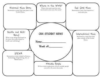 Current Events with CNN News:  A Graphic Organizer for the Week