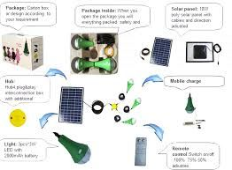 produk sahat jaya: Spesifikasi Lampu Sehen SJSES