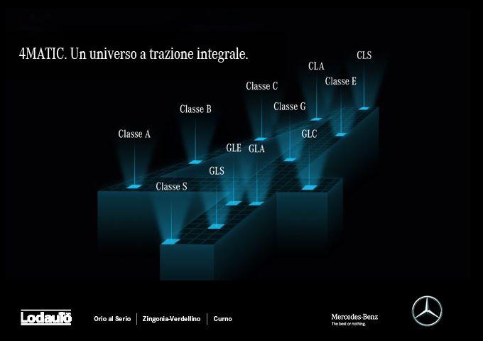 Intelligente ed evoluta. La #trazioneintegrale4MATIC di #MercedesBenz, è disponibile su 20 gamme e oltre 80 modelli! Scopri la stella che hai sempre sognato da Lodauto #Bergamo!