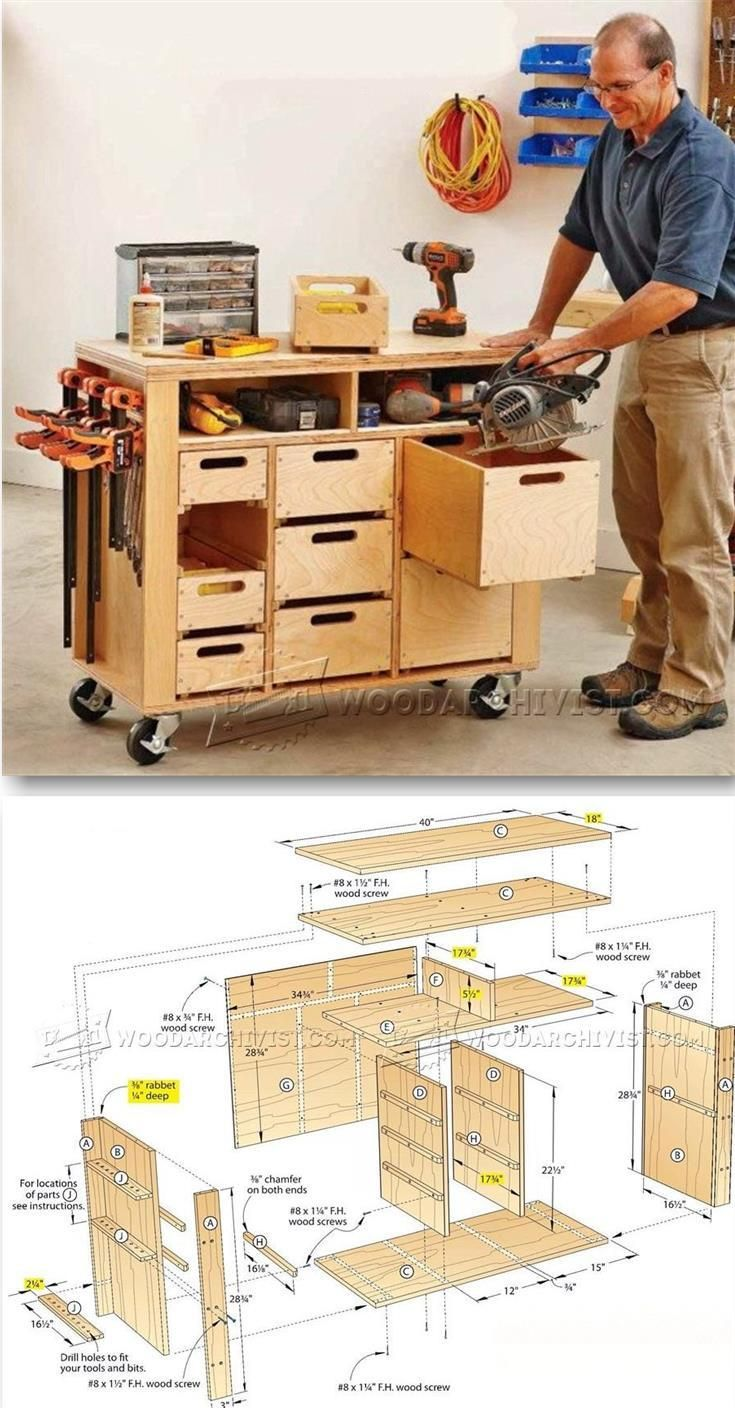 Tool Cabinet Plans Workshop Solutions Plans Tips And
