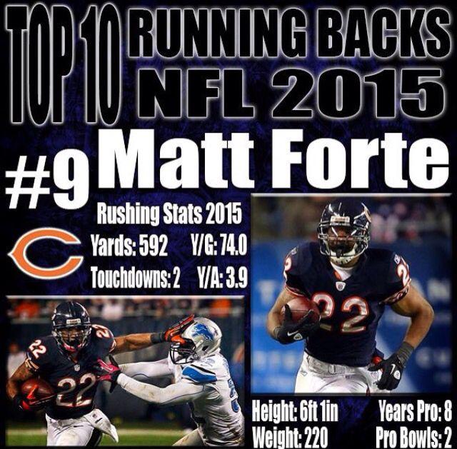 Matt Forte ranked #9 in TOP 10 RUNNING BACKS - NFL 2015