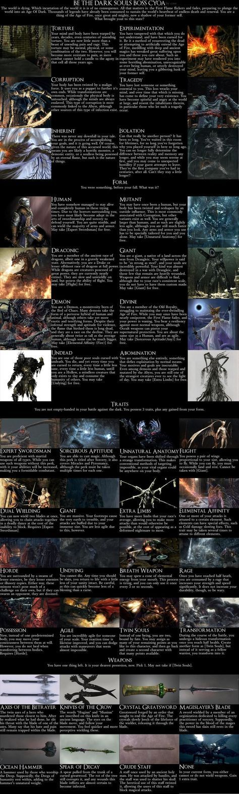Dark Souls Boss CYOA
