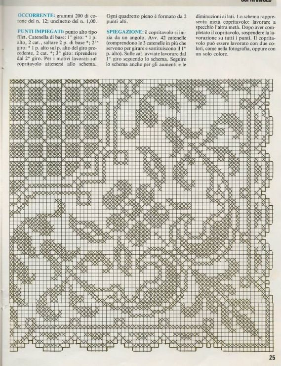 283 best Dantel images on Pinterest | Embroidery, Filet crochet and ...