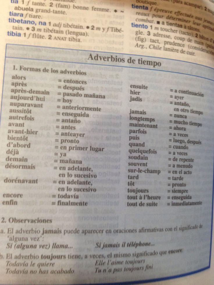 Adverbios de tiempo