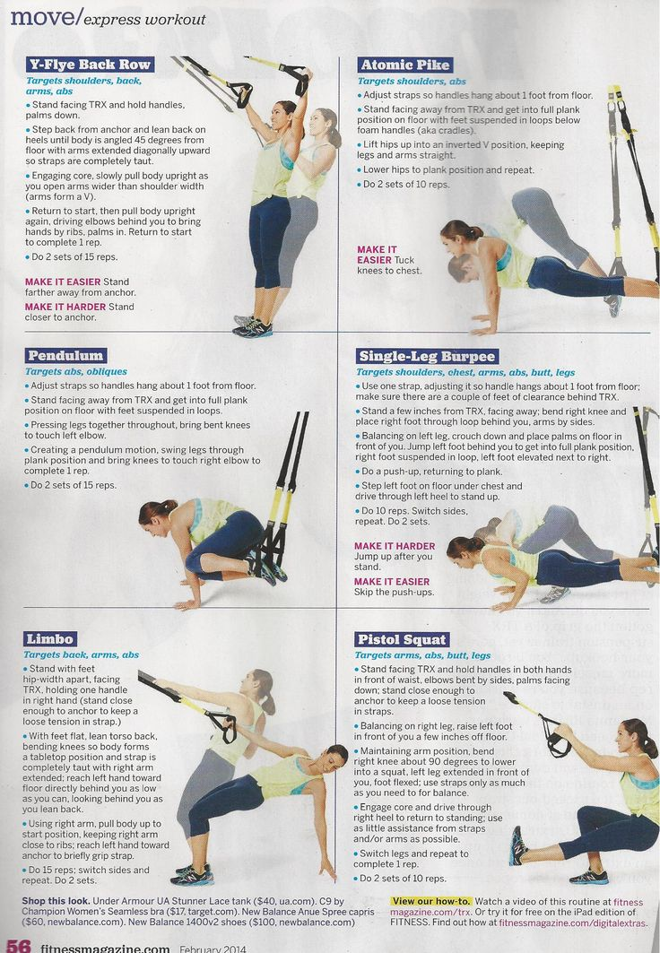 TRX Workouts PDF