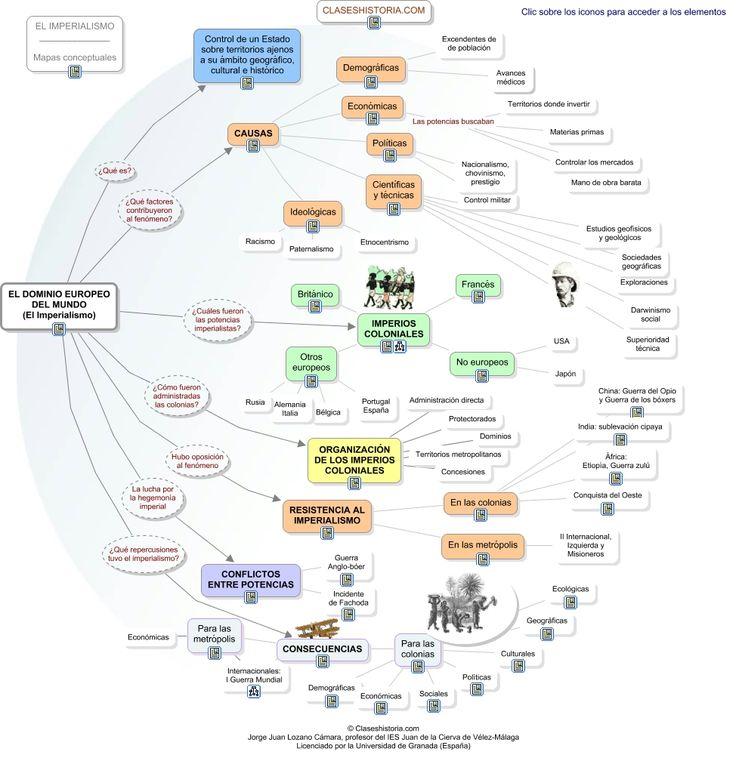 mapa-imperialismo.html