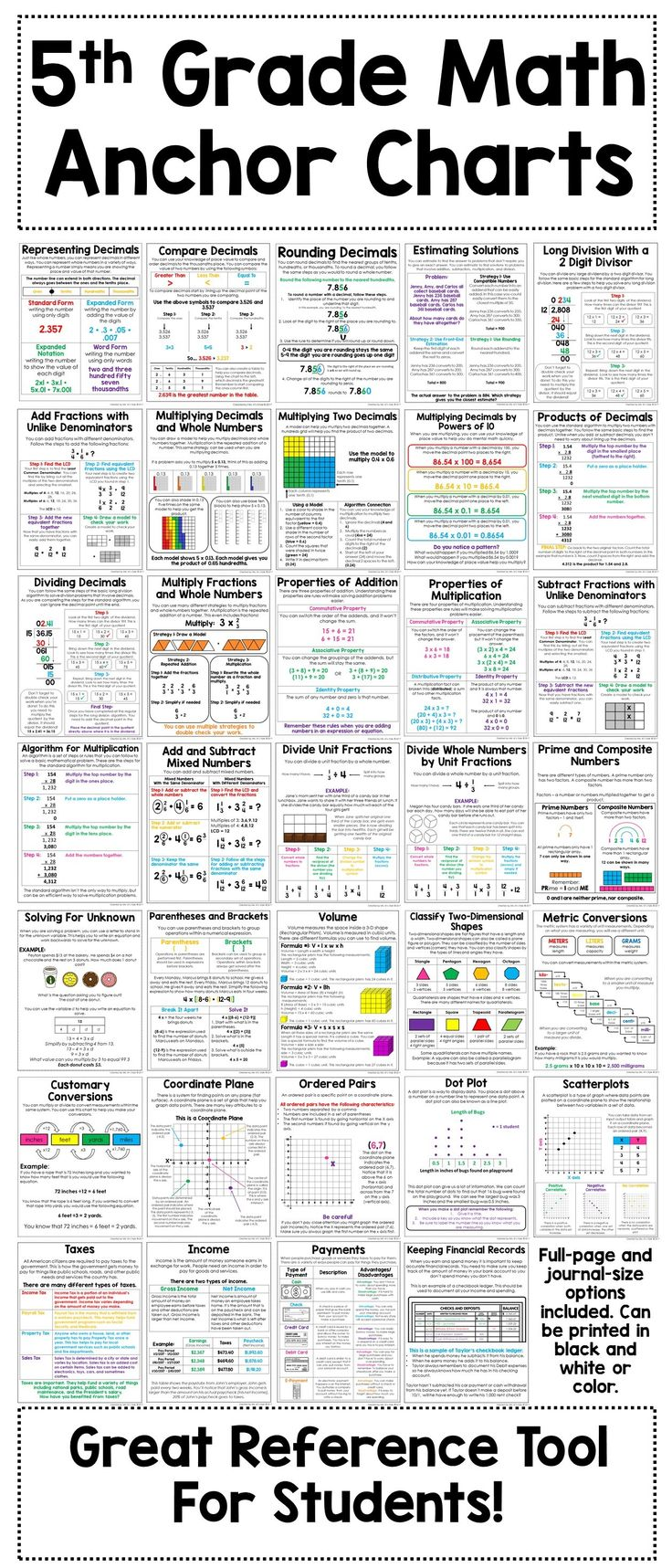 5th Grade Math Posters Best Teaching Resources Ever