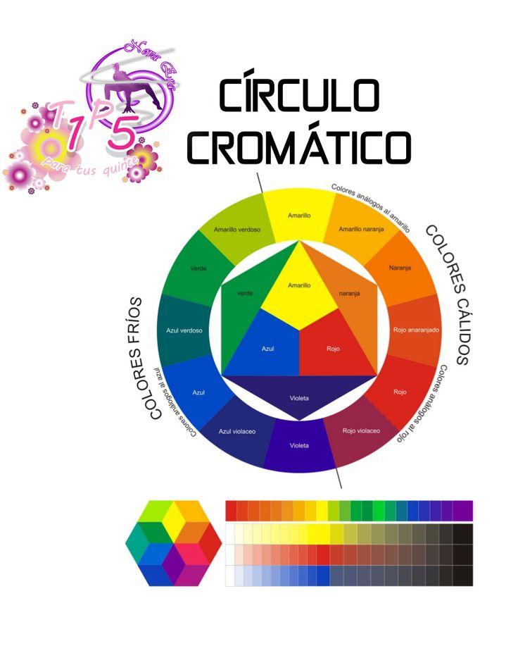 ***** T1P5 para tus quince: aprendiendo a combinar los Colores con el Círculo Cromático ***** Articulo disponible visitando el siguiente link: http://www.facebook.com/GdECNovaEra/photos/a.577804912286564.1073741835.351768528223538/1056358977764486/?type=3&theater Hemos creado para ti una sección encaminada a ayudarte con la organización de tu fiesta de 15 años. En ella encontrarás novedosas ideas sobre decoración, asesoramiento de imagen y recomendaciones para que tu fiesta salga…