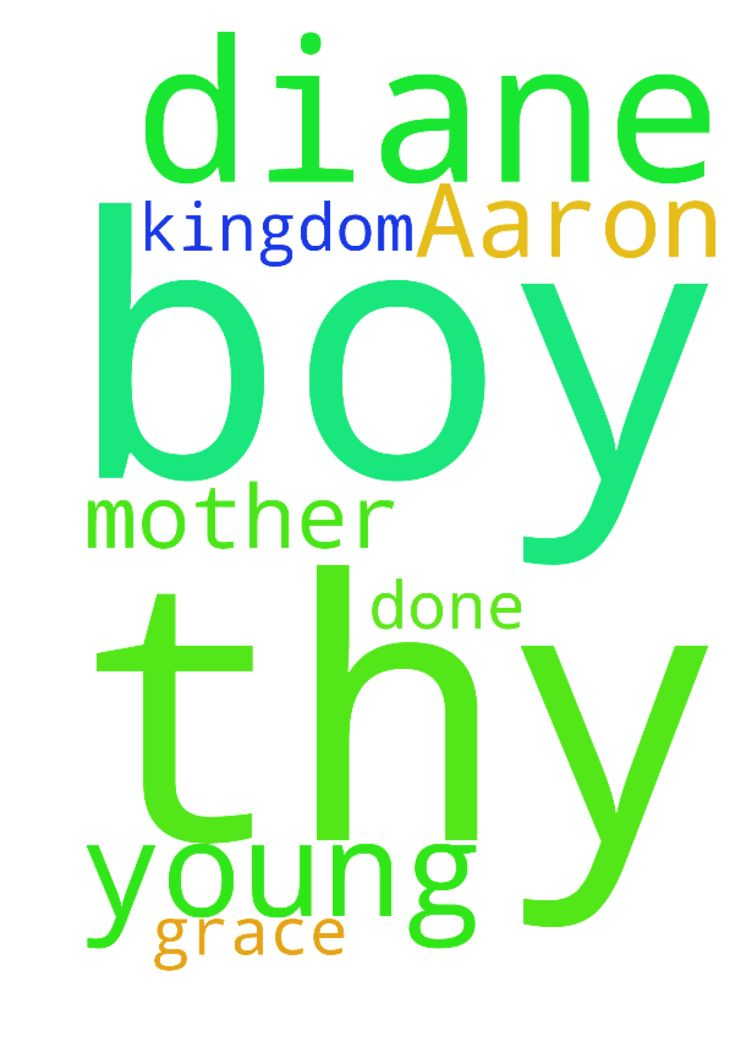 Please pray for Aaron (young boy) and his mother Diane. - Please pray for Aaron young boy and his mother Diane. Grace, Thy Kingdom, Thy will be done, In Jesus name. Posted at: https://prayerrequest.com/t/Bwk #pray #prayer #request #prayerrequest