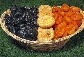 3 фрукта на ночь восстановят позвоночник и добавят сил. Обсуждение на LiveInternet - Российский Сервис Онлайн-Дневников