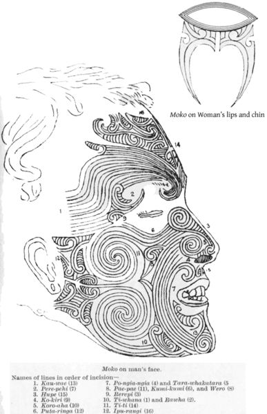 """Reihana uses tattoo markings on her figures within her Digital Marae Series. 