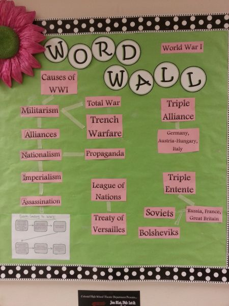 A word wall can be used when introducing a new subject to the class and the students can follow along with how each word connects with the next.