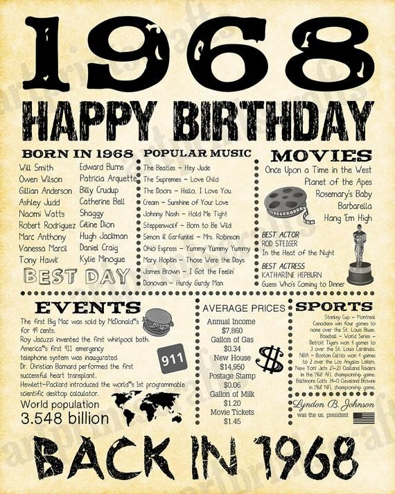 55th Birthday Sign for wife or husband Back in 1964 printable poster women or parents 55th birthday gift ideas for men